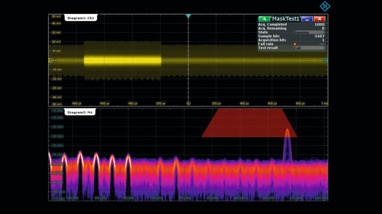 使用频域模板功能捕获偶发事件。