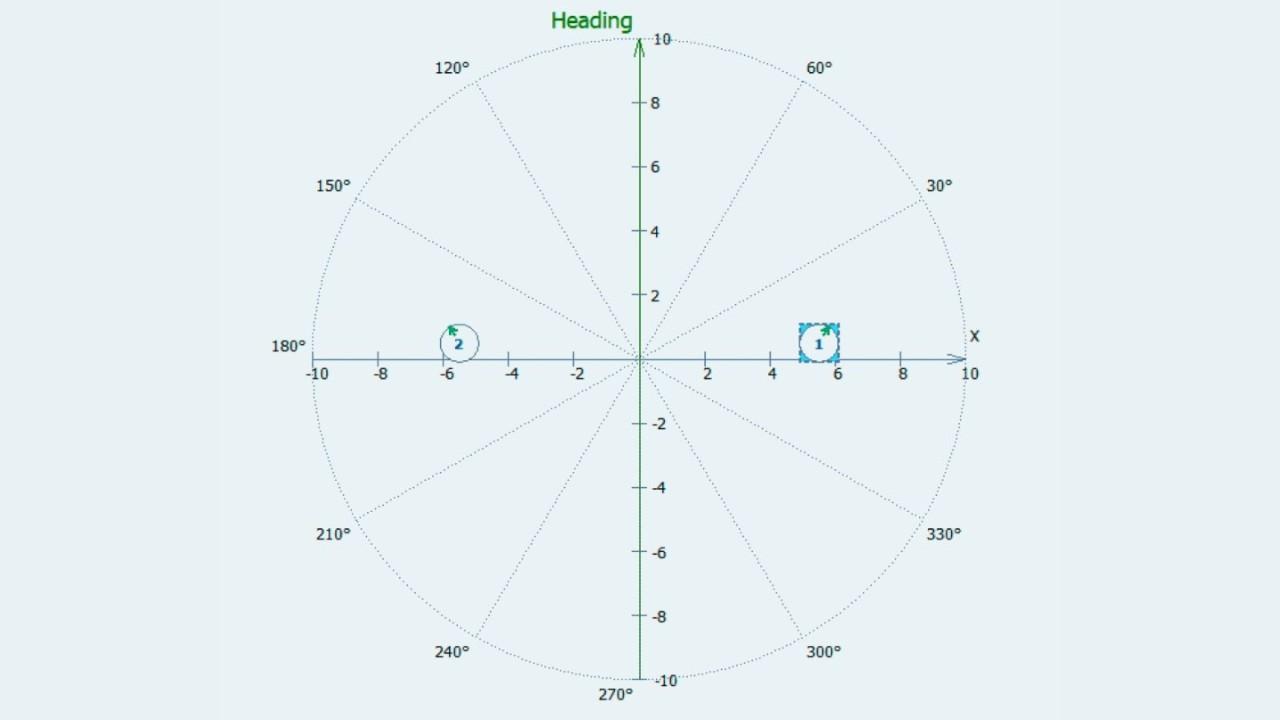 图 1:RWR 空间配置。接收机略向左舷和右舷倾斜。