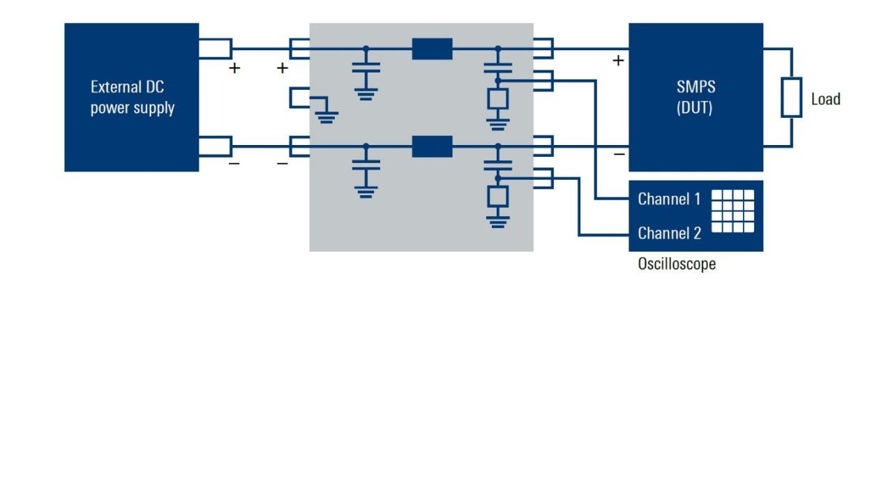 Precompliance measurement setup with a homemade DC-LISN