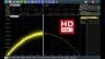 Rohde & Schwarz makes 16-bit HD mode standard for its R&S RTE, R&S RTO and R&S RTP oscilloscopes