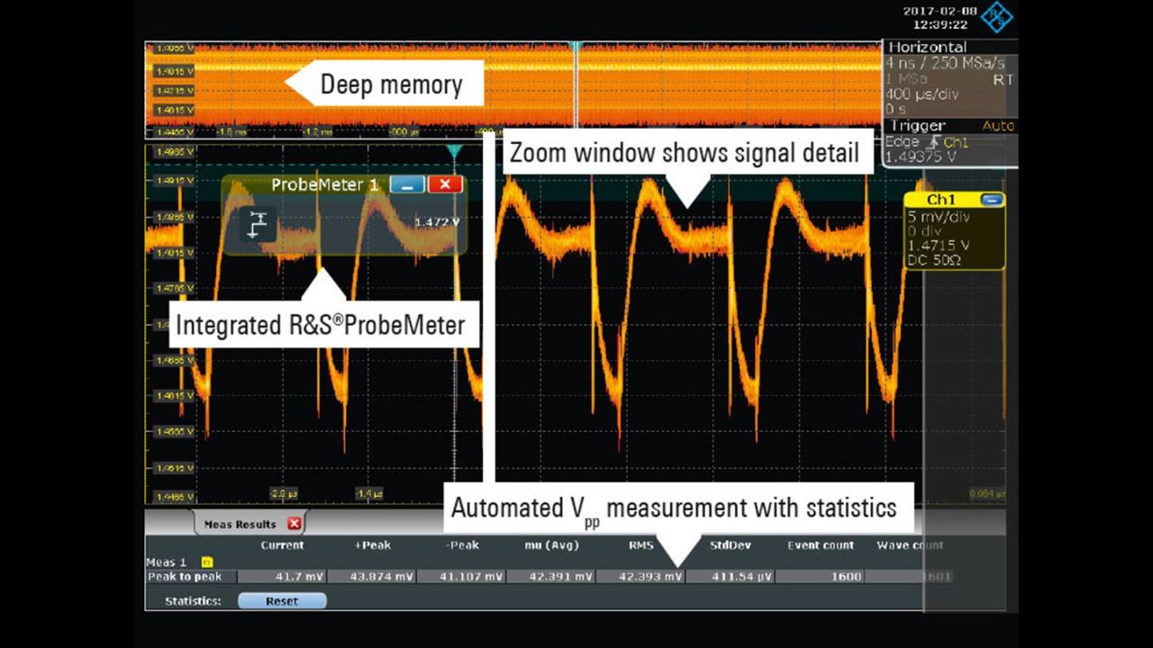 电源完整性时域测试视图便于测量纹波、噪声以及瞬态。