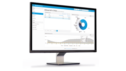 R&S®Intra - Intelligent network traffic analytics