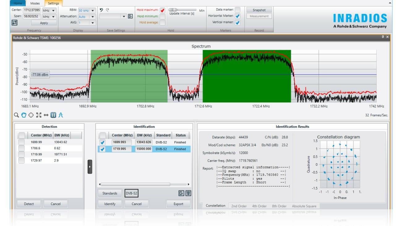 Satellite signal monitoring