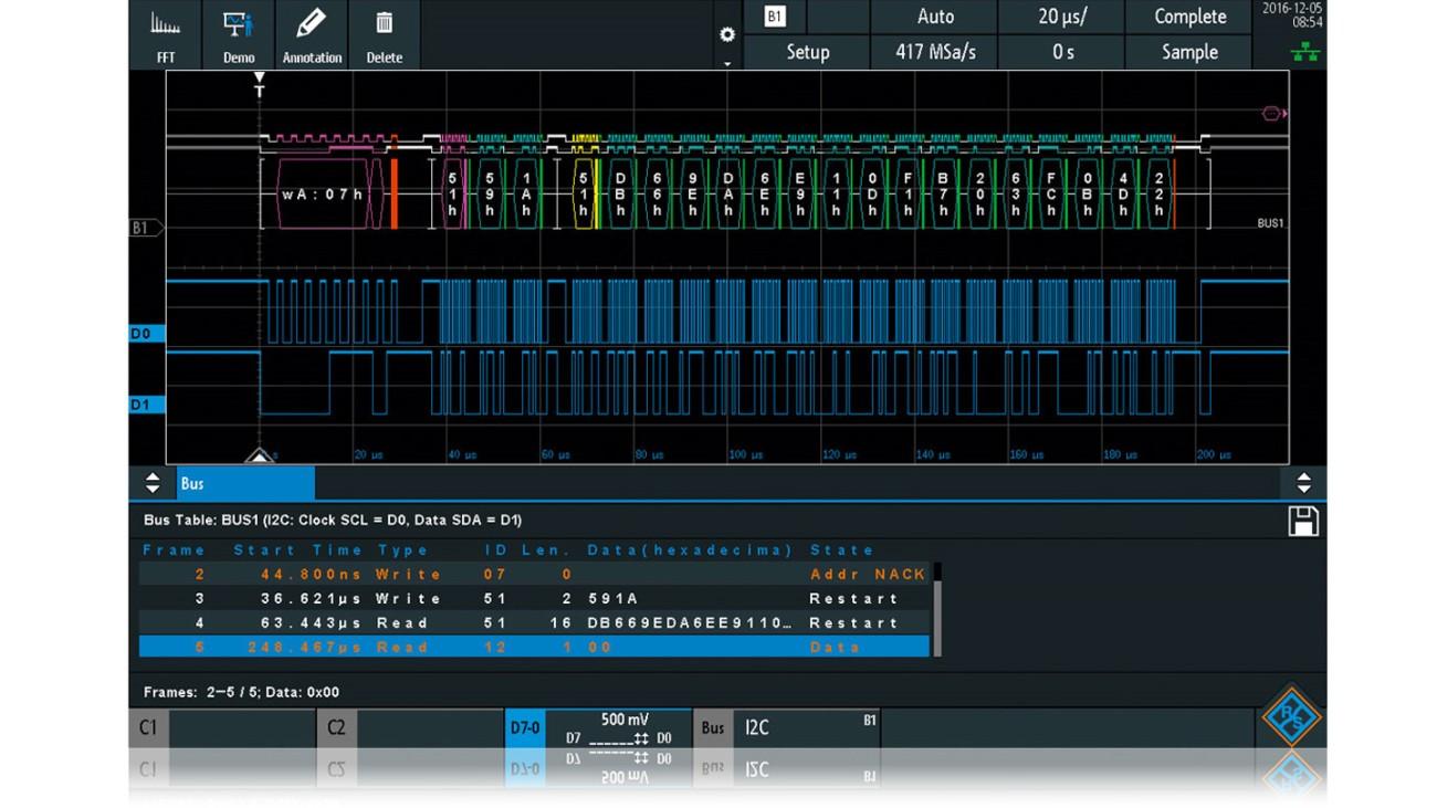 Digital Oscilloscope Serial Triggering and Decoding