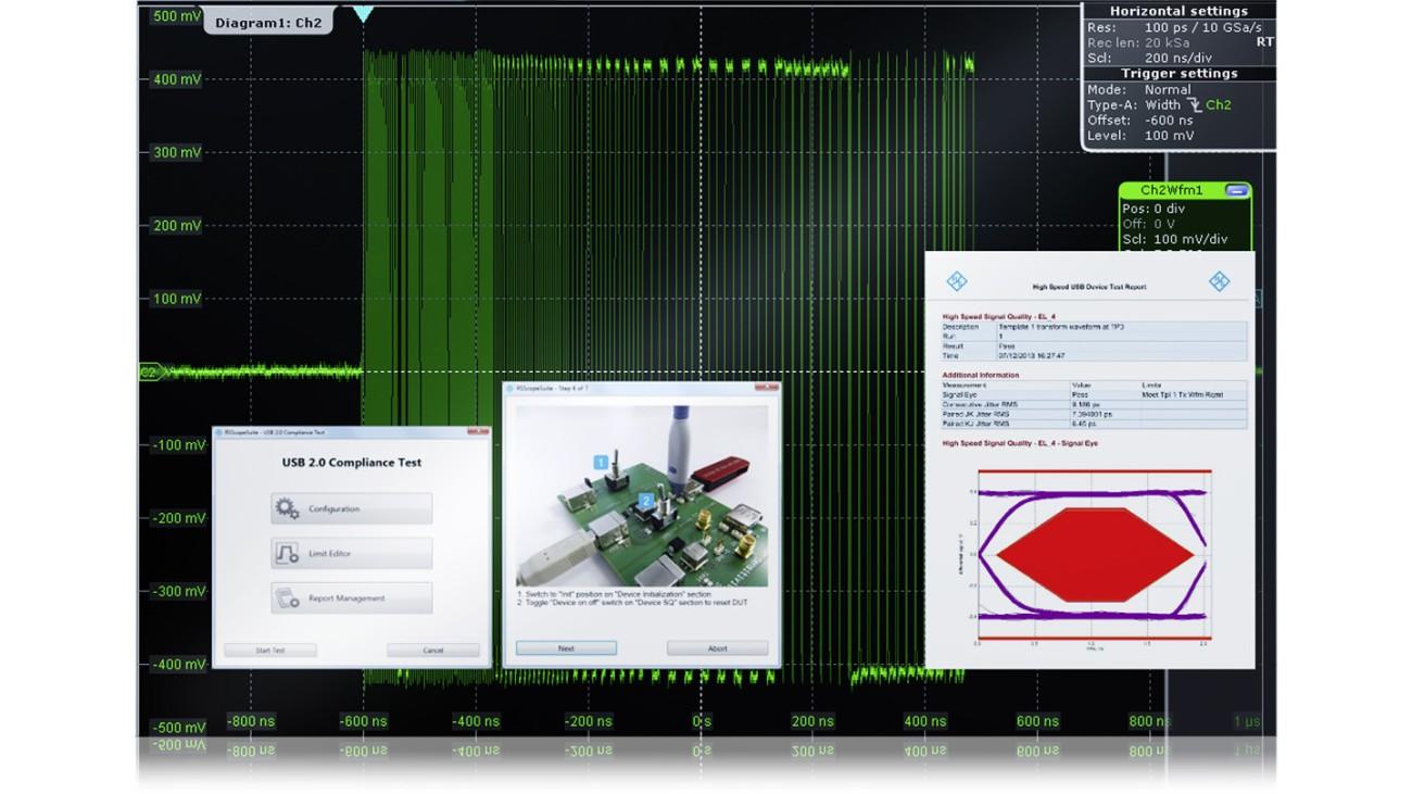 Software RTx-k21