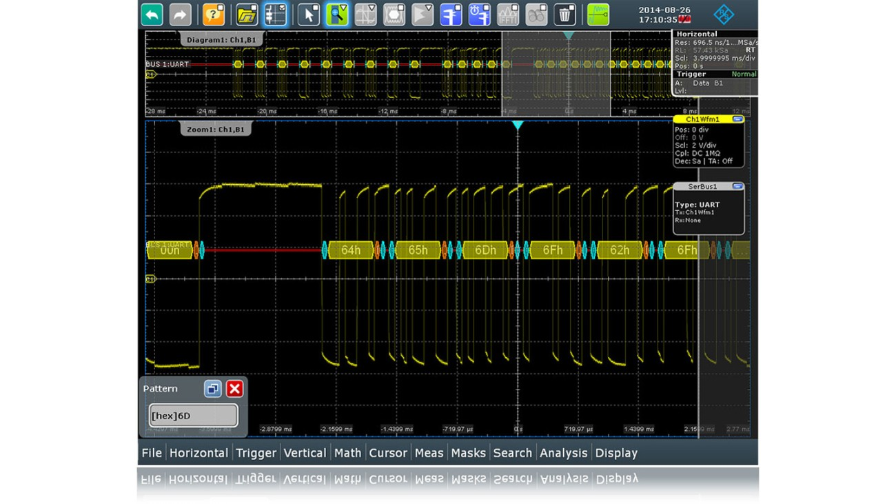 UART/RS-232/RS-422/RS-485 Serial Triggering and Decoding