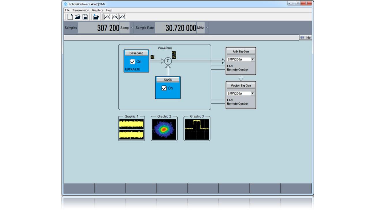R&S®WinIQSIM2™ Simulation Software