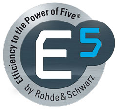 Efficiency to the Power of Five