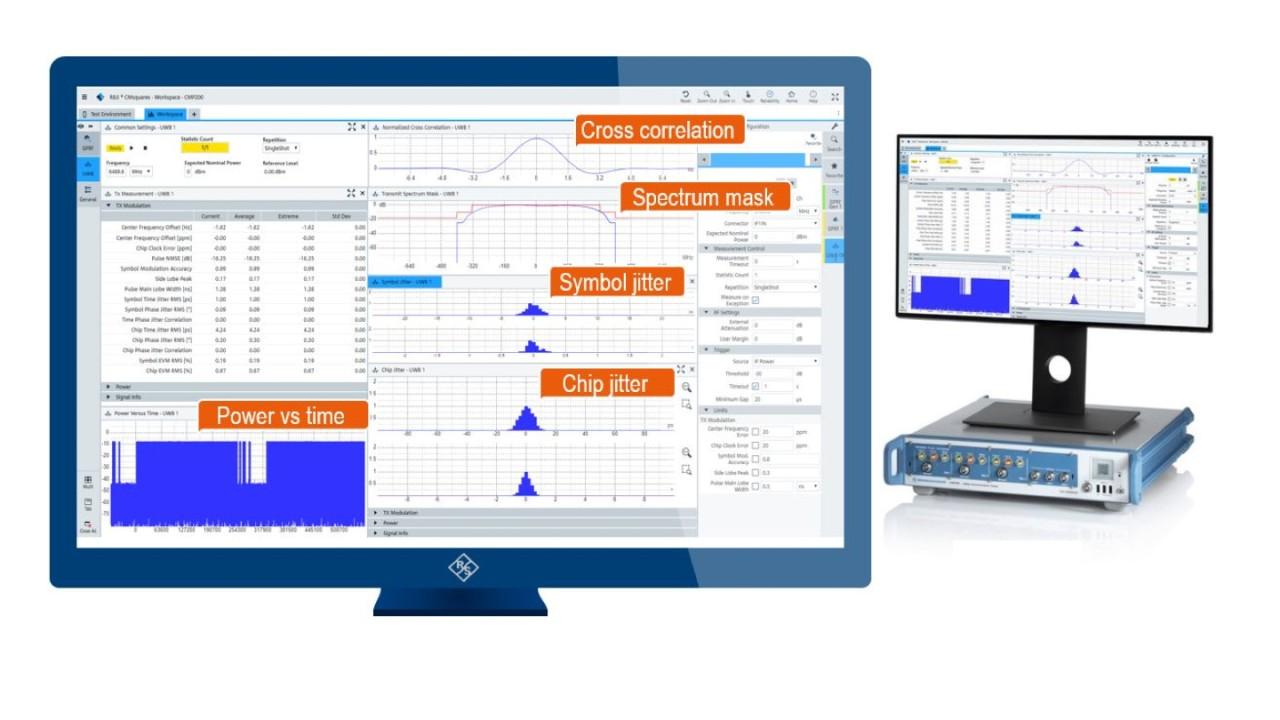 使用 R&S®CMP200 无线电通信测试仪的发射机测量
